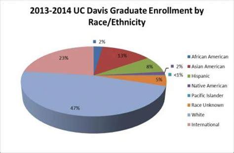 Uc Riverside Creative Writing Faculty - List of University